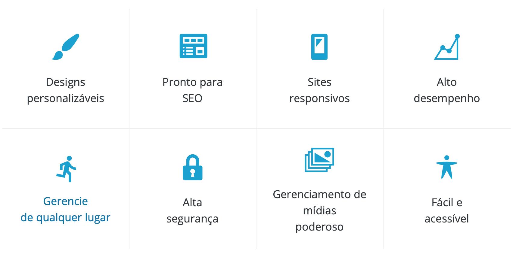 funiconalidade wordpress Sites personalizados em Wordpress