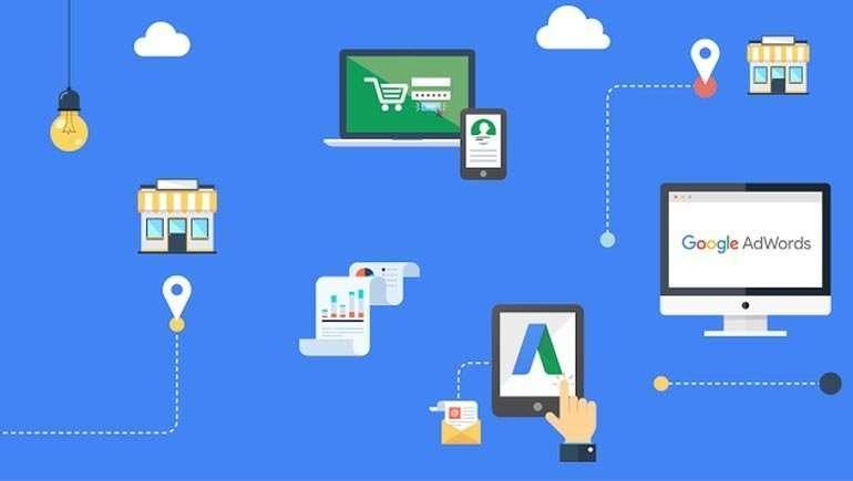 Google Ads Mediatriz